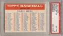 1957 Topps  Checklist 4/5 PSA 6