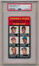 1968 Topps Plaks  Checklist #2 (Aaron, Clemente, Mays) PSA 3