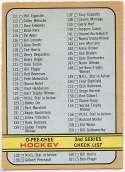 1972 OPC 19 Checklist VG-Ex