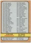 1972 OPC 19 Checklist NM