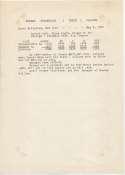 8 x 10  Collins, Eddie Signed Original Artwork 9.5 JSA LOA (FULL)