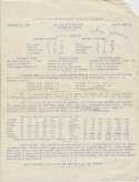 1959 Pistons Sheet w/vintage Bill Russell 8 JSA LOA