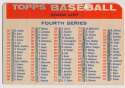1957 Topps  Checklist 4/5 (Blony) Trimmed/Marked