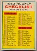 1963 Topps  Checklist Card Ex