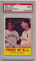 1963 Topps 138 Mays/Musial PSA 7