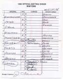 Document  Torre, Joe Signed 1998 Yankees Lineup Card 9.5