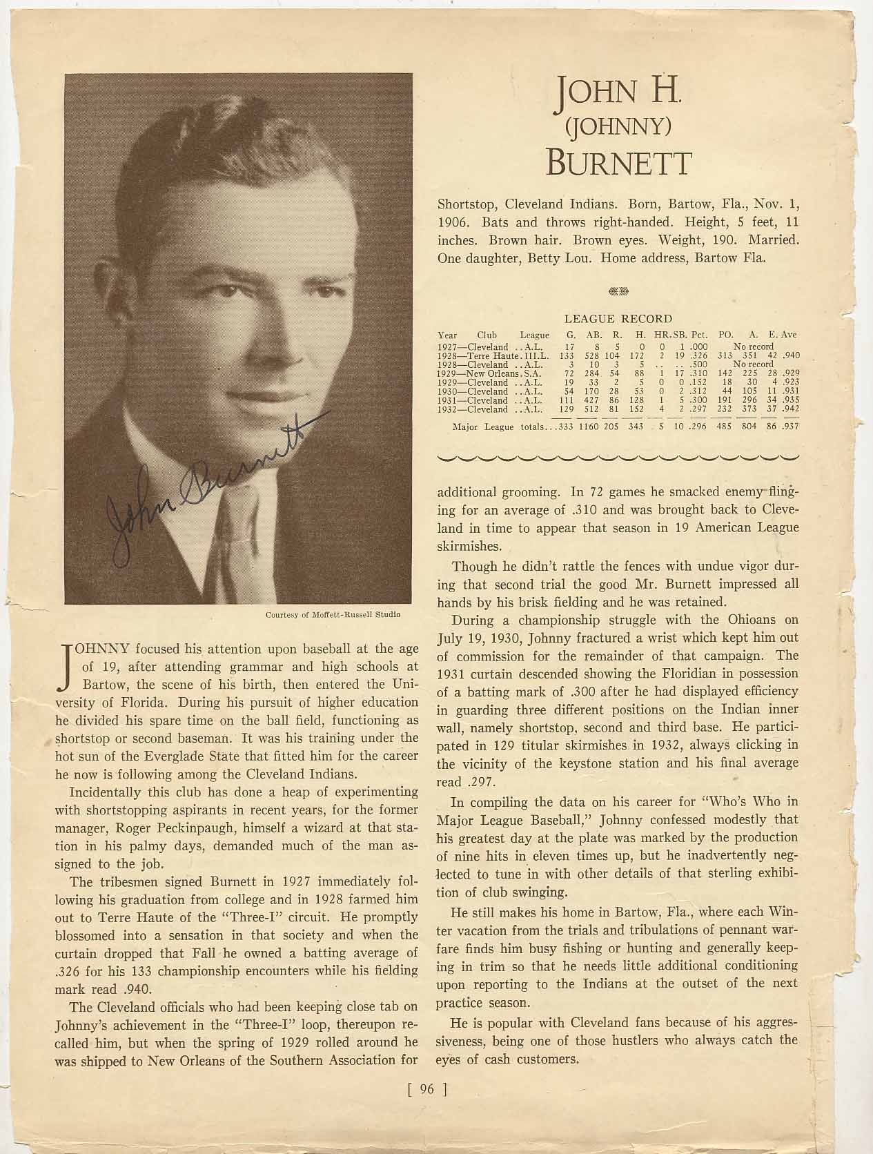 Lot #8  Who's Who Page  Burnett, Johnny Cond: 9.5